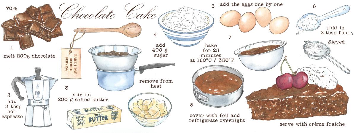 Chocolate cake suzanne de nies