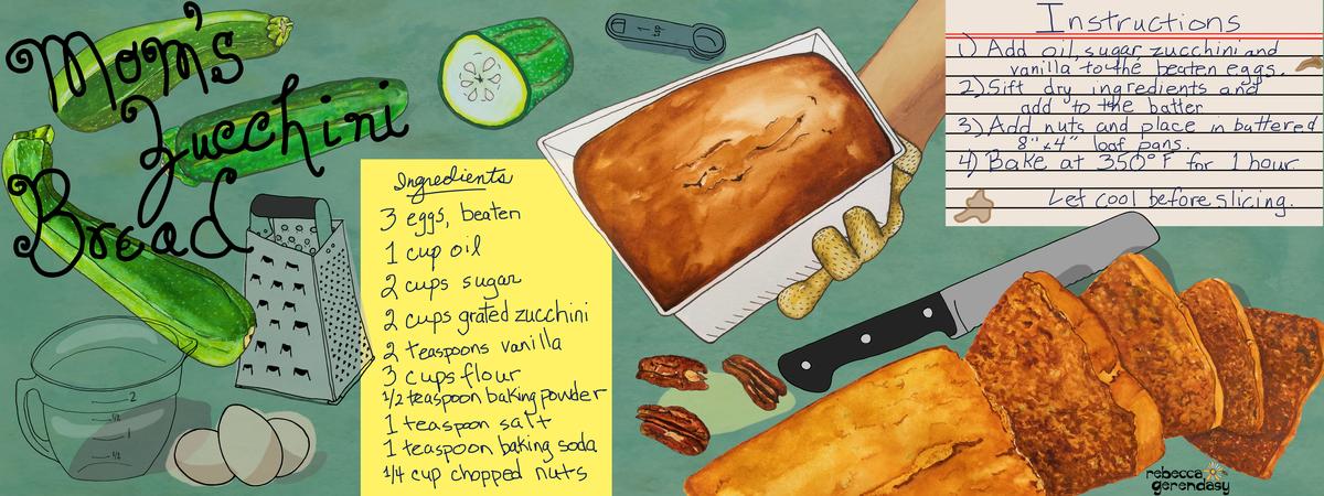 Fir zucchinibread rebecca gerendasy tdac 300