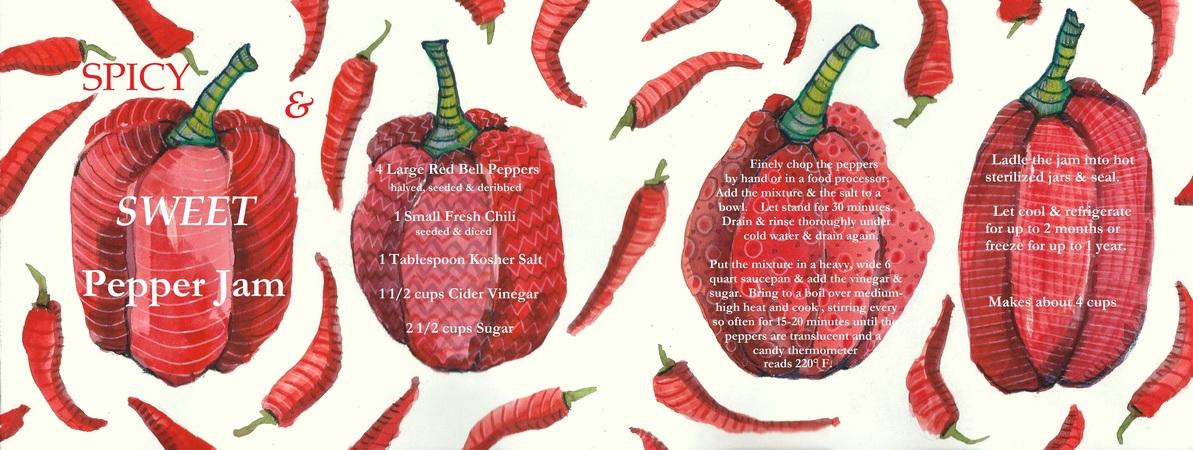 Spicy pepper jelly recipe