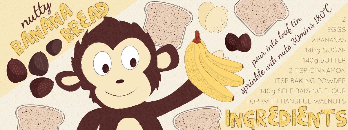 Banana bread 01