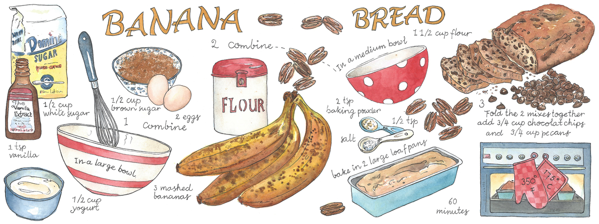 Banana bread suzanne de nies