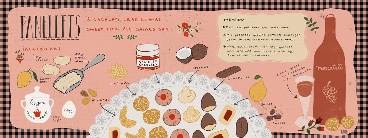 Panellets recipe tdac