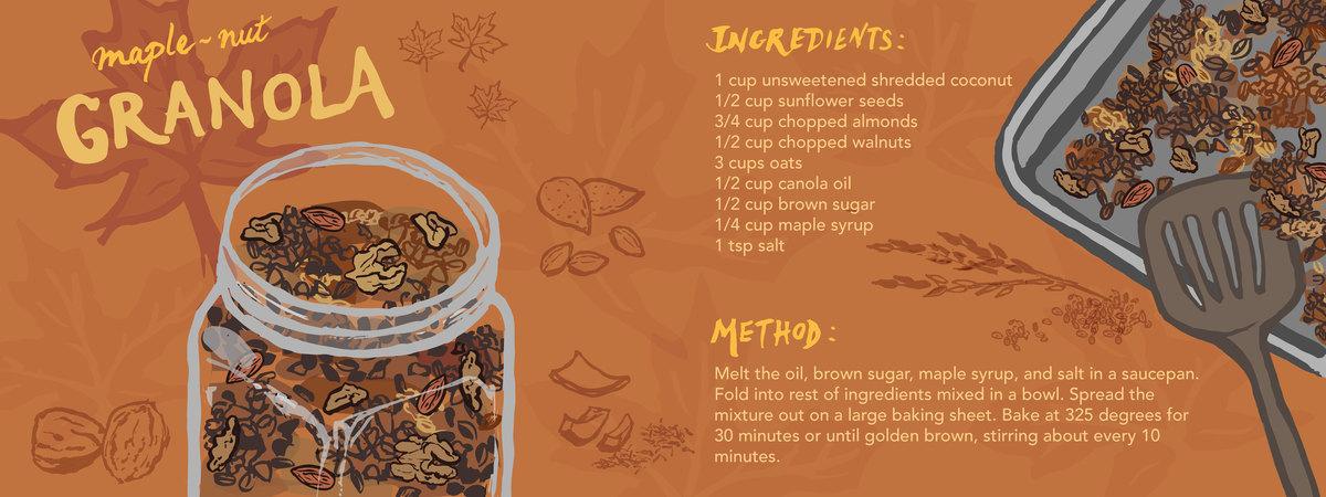 Granola recipe illustration ke