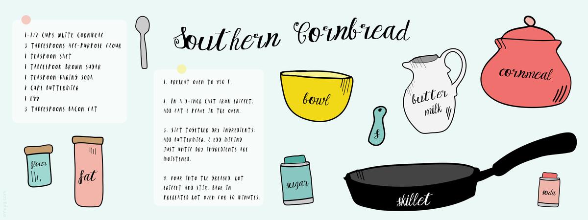 Southern cornbread