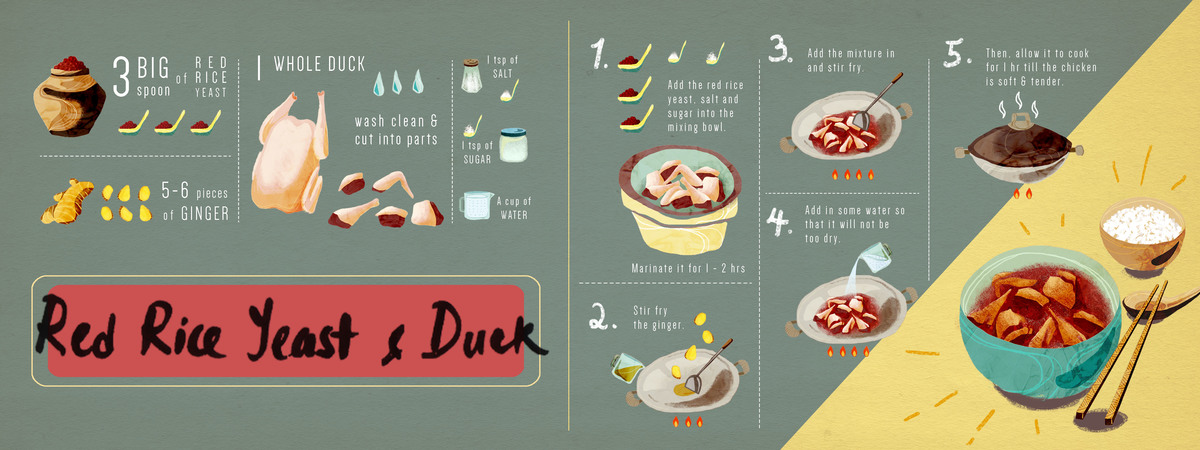 Red yeast duck tdac recipe