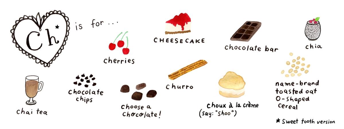 Lena umezawa ch is for cherries cheesecake chocolate sweet