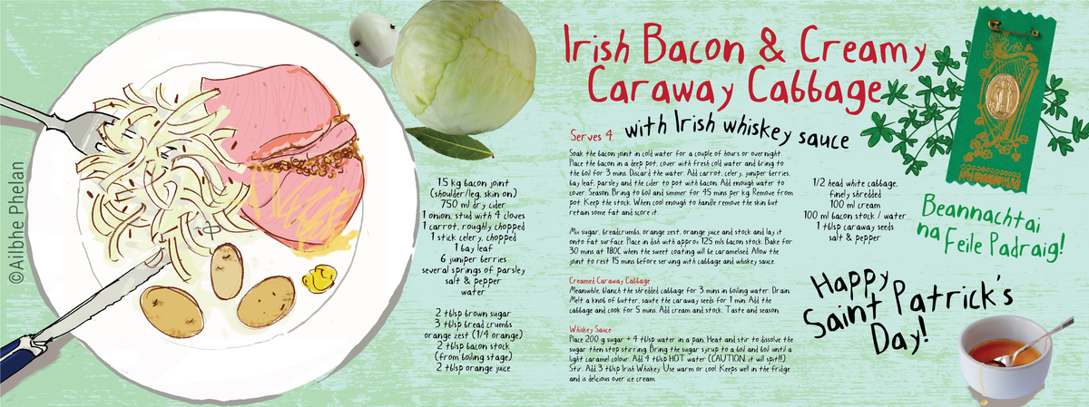 Tdac cabbage   bacon