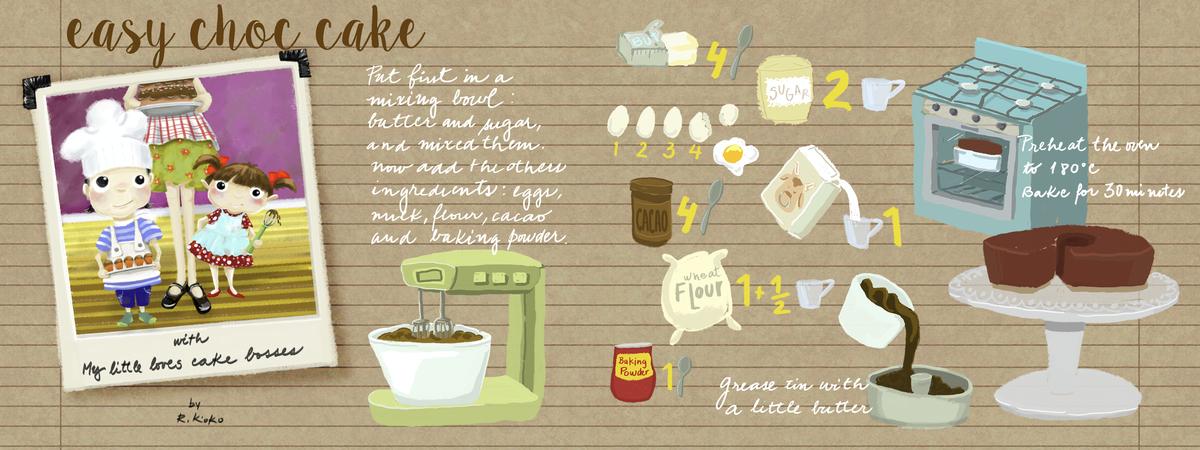 Ricetta cake2