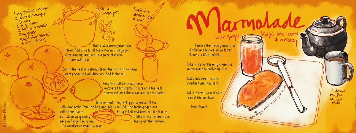 Tdac marmalade