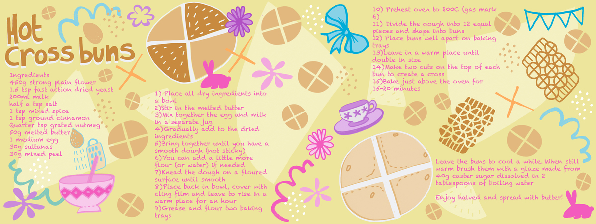 Hot cross bun recipe copy