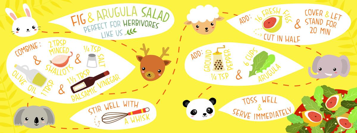 Fig and arugula salad unice kim