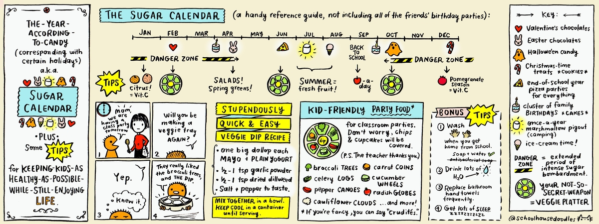 Lena umezawa quick easy veggie dip for kids  sugar calendar recipe illustration v2