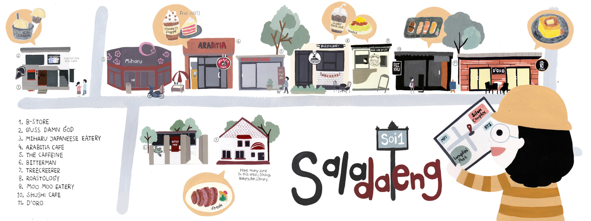 Saladaengtravel
