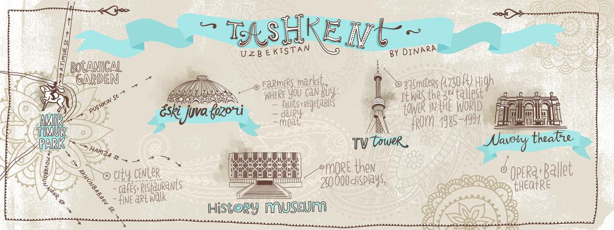 Tashkent map by dinara mirtalipova