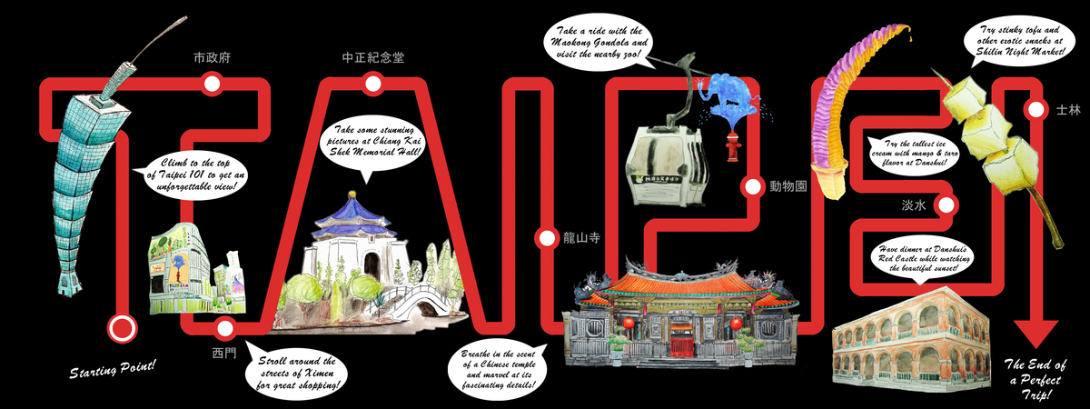 Taipei map2
