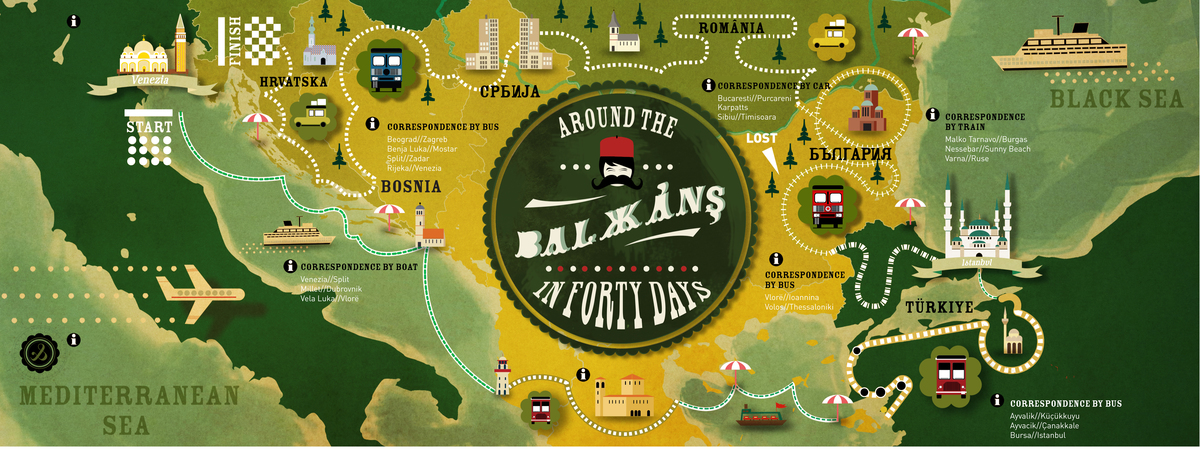 Around the balkans av