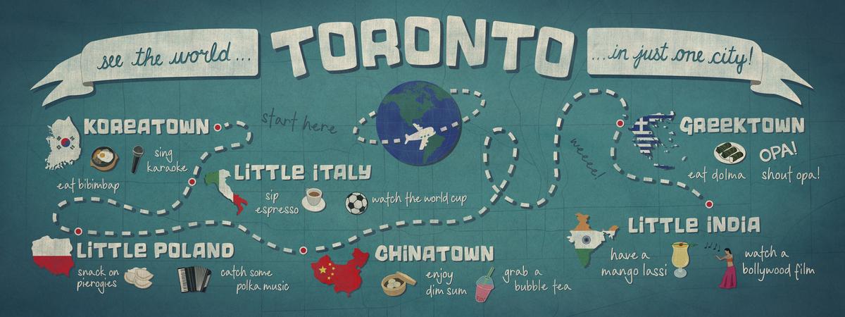 Toronto meganmarin