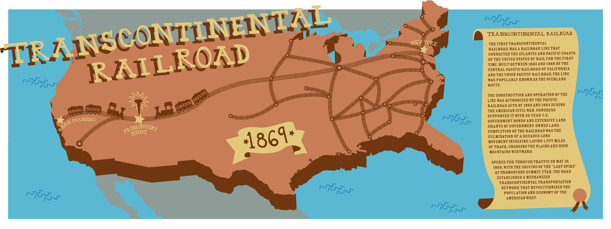 how did the transcontinental railroad affect