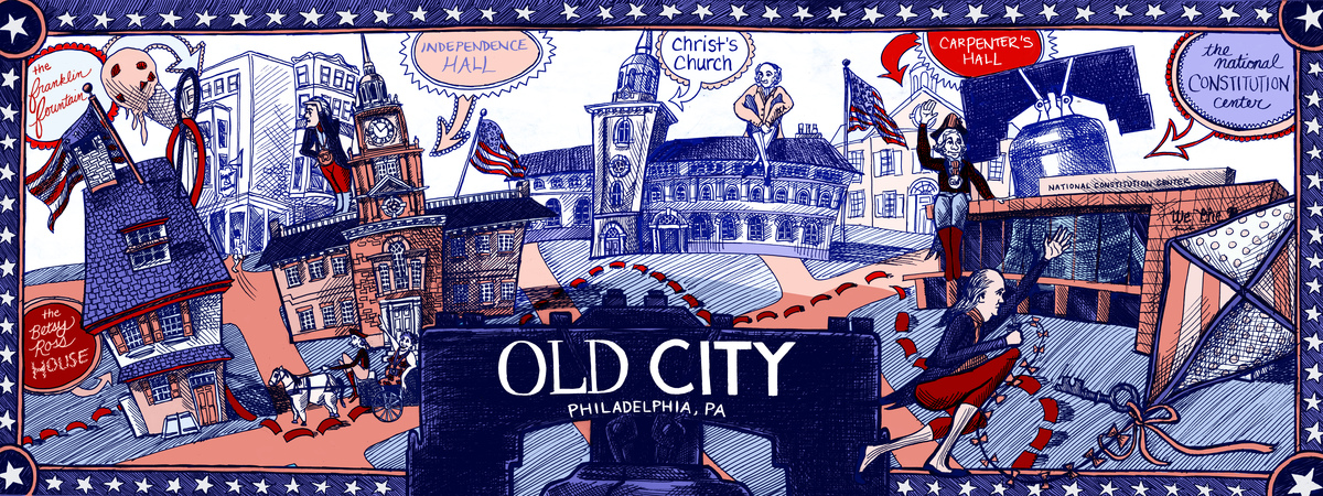 Old city map