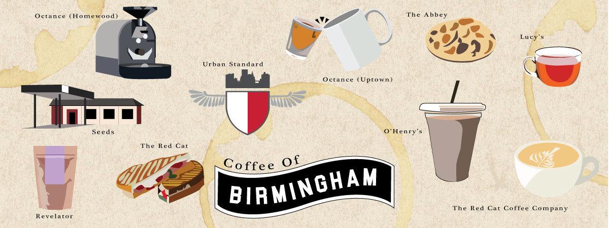 Coffee of birmingham map