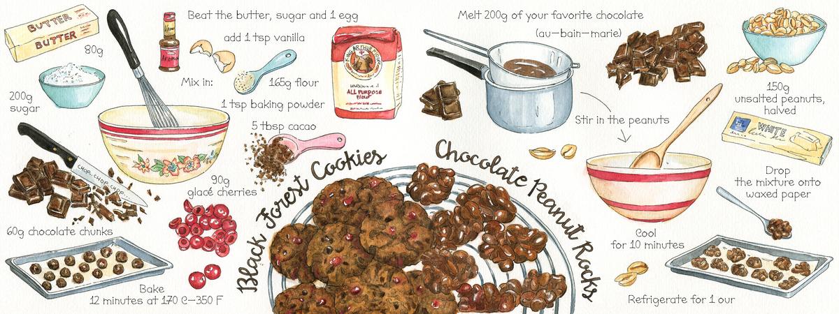 Black forest cookies   chocolate peanut rocks sn