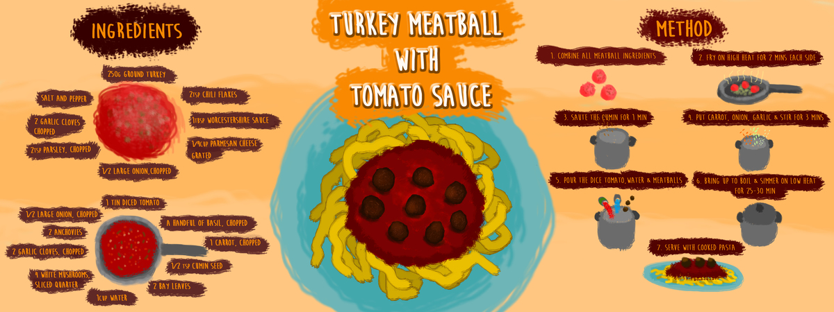 Turkey Meatball With Tomato Sauce By Luthfan K Wicaksono They