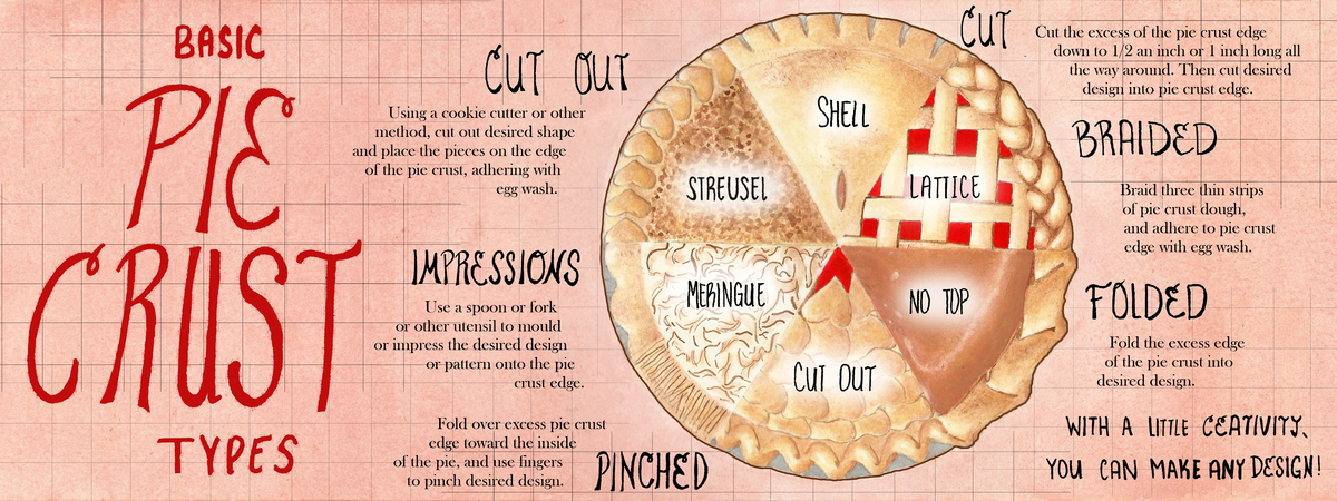 Pie crust types red 08