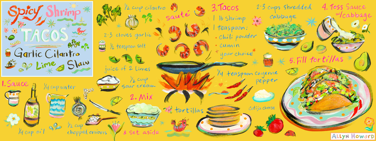 Allyn howard tdac recipe spicy shrimp tacos1 blue2