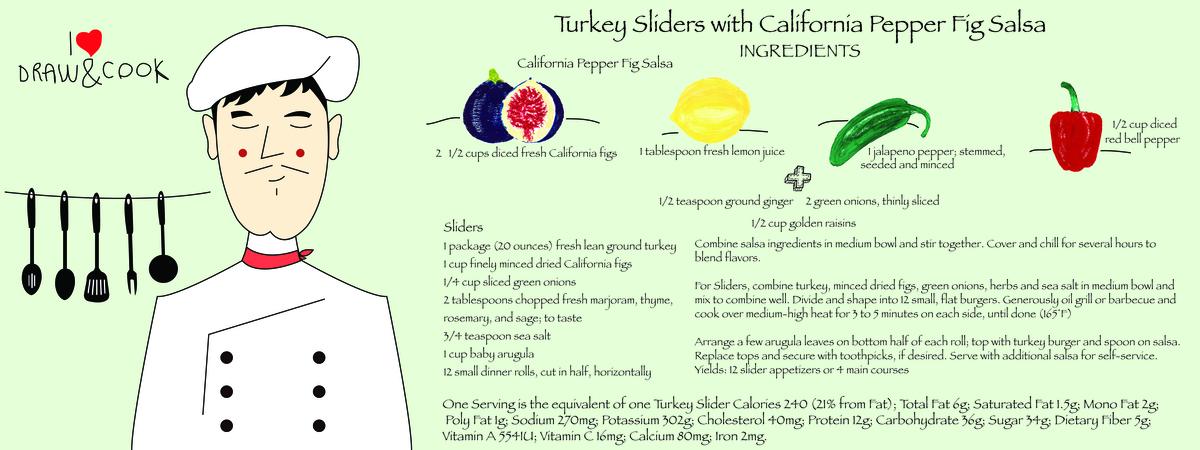 Turkey sliders with california pepper fig salsa 2