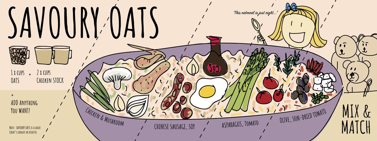 Tdac oats 01