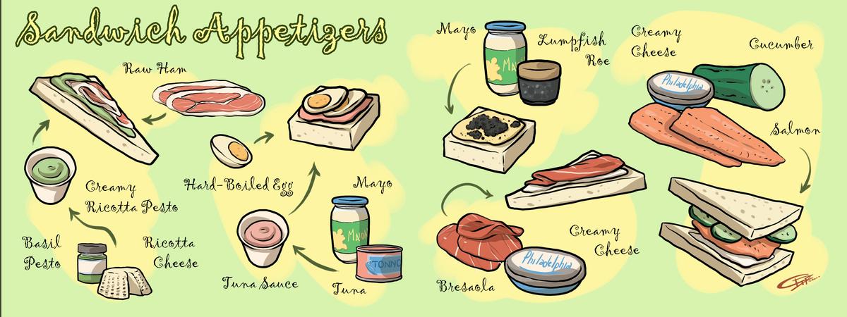Sandwich aperitif