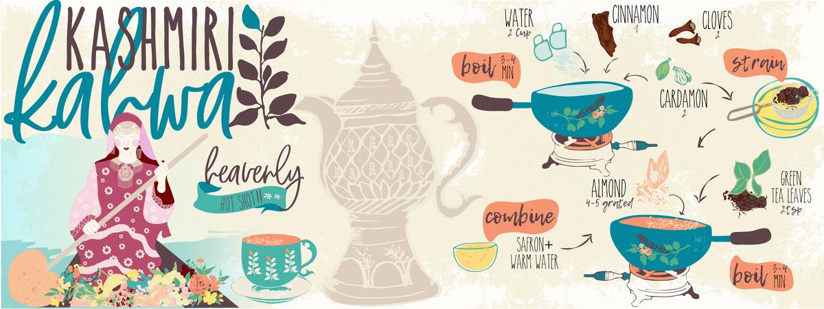 Tdac winter beverage recipe