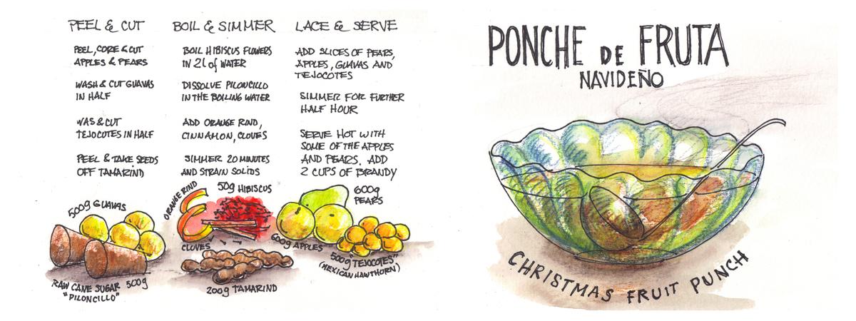 Athie   ponche de fruta