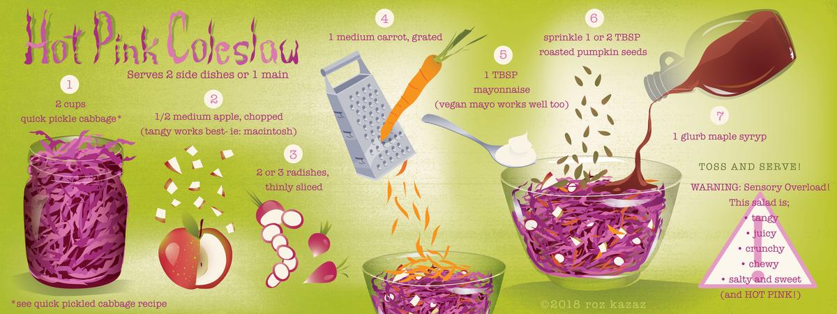 Hot pink coleslaw 01