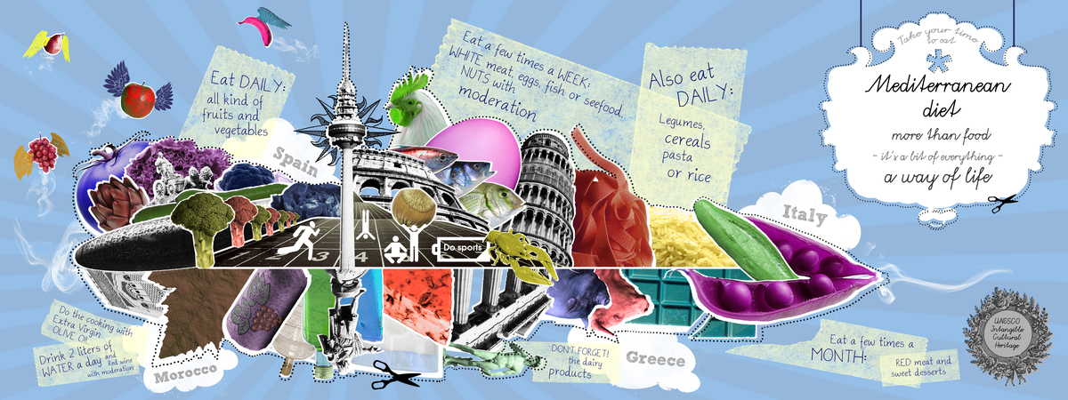 Mediterranean diet francisco casquero