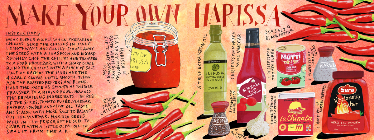 Make your own harissa 2