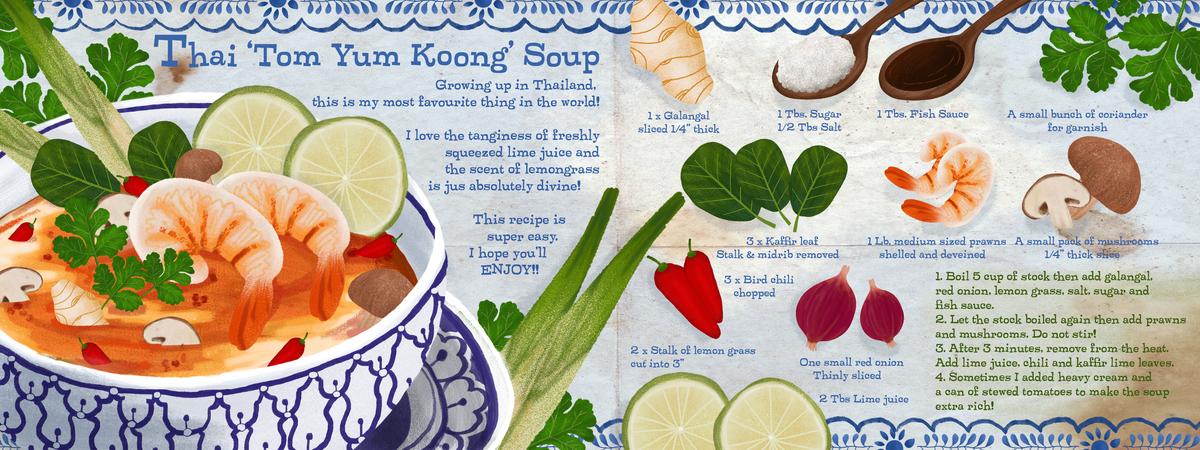 Foliofocus recipe