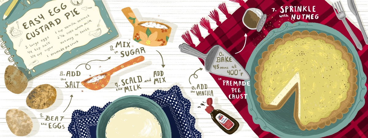 Egg custard pie recipe illustration