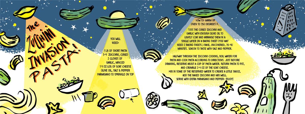 Zucchini invasion recipe final2
