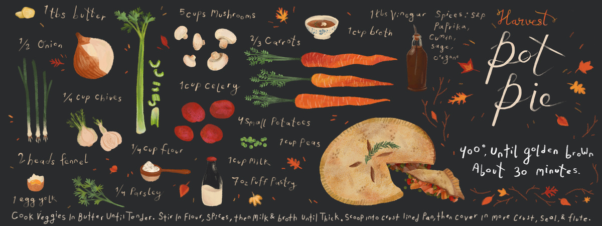 Potpie recipe