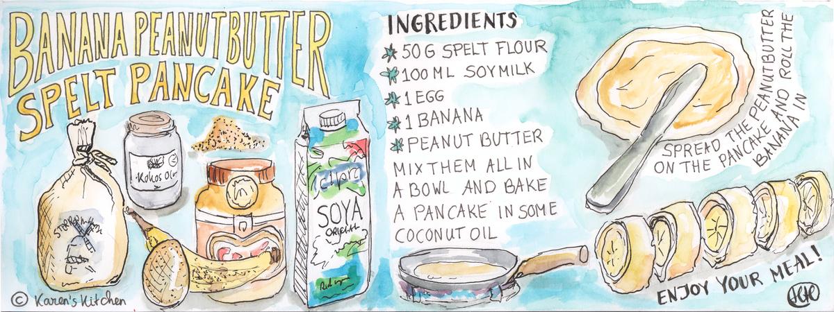 Recept peanutbutter hh