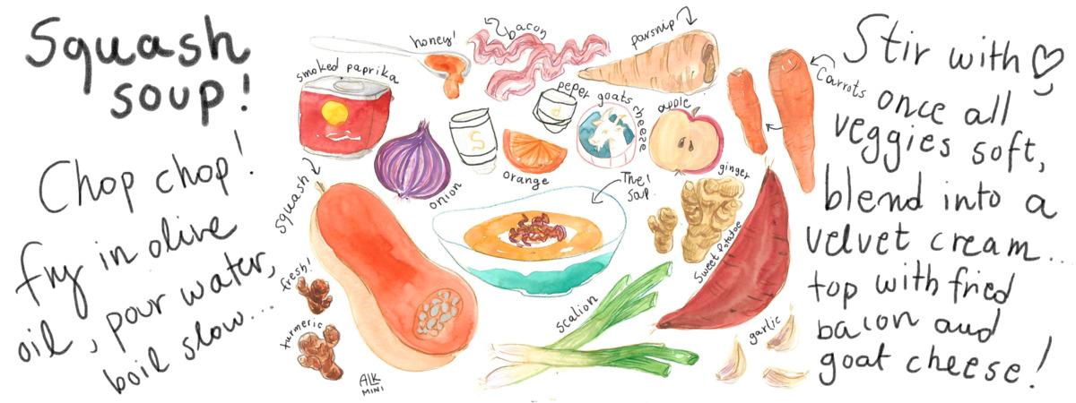 Squash recipe illo