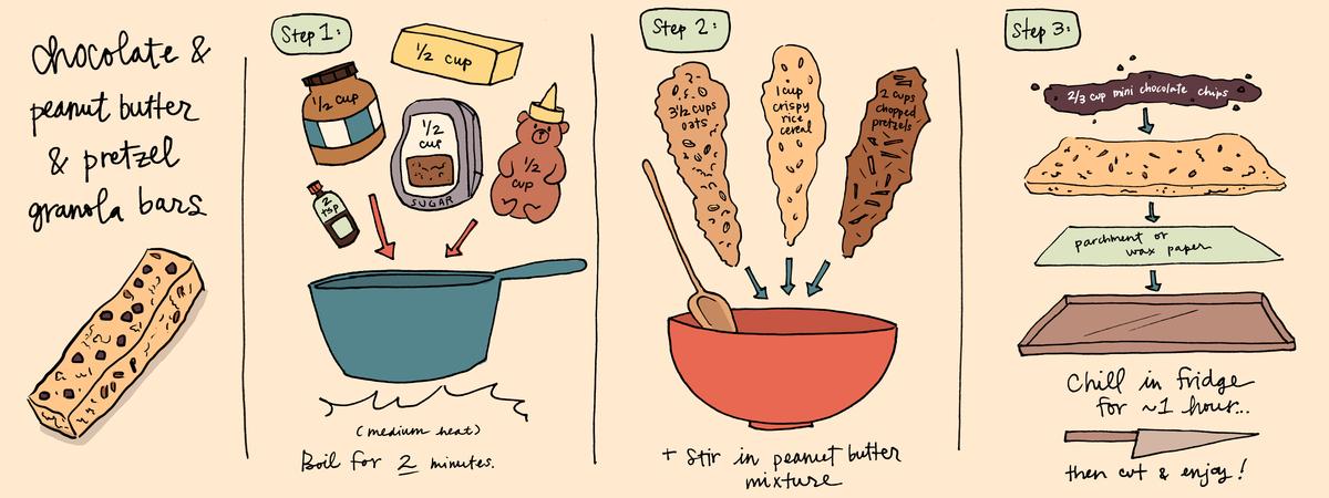 Peanut butter contest