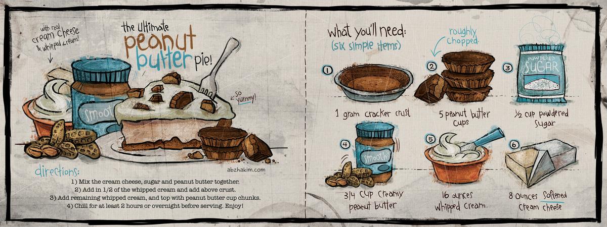 They draw   cook   peanut butter pie   abz hakim