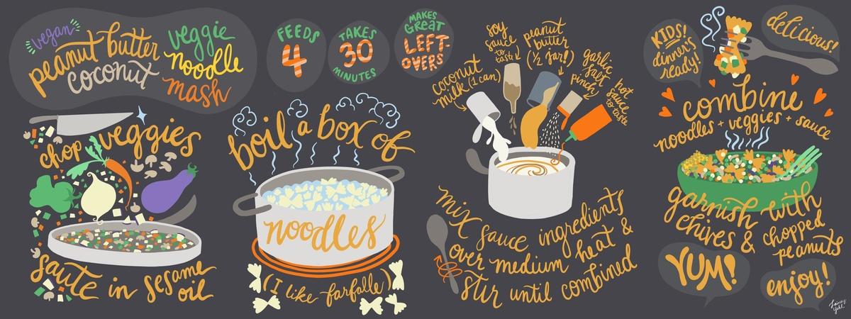Pb recipe yehl