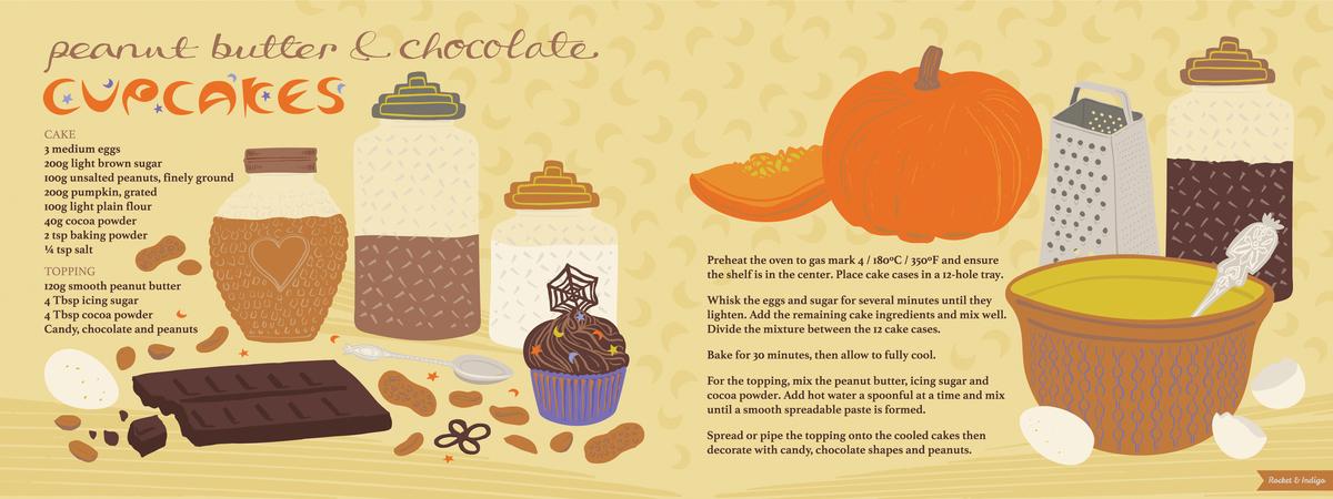 Tdac pb cupcakes1