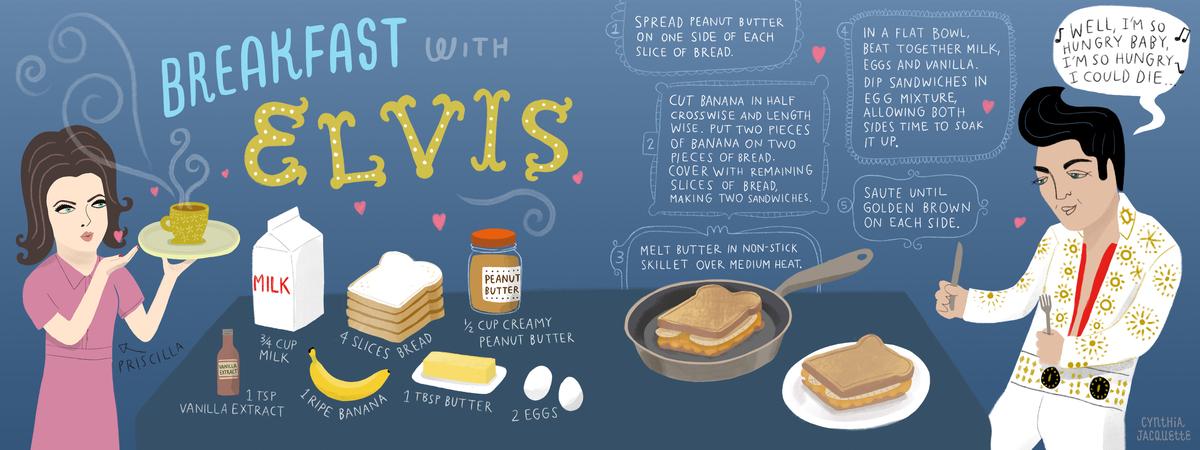 Cynthiajacquette breakfastwithelvis