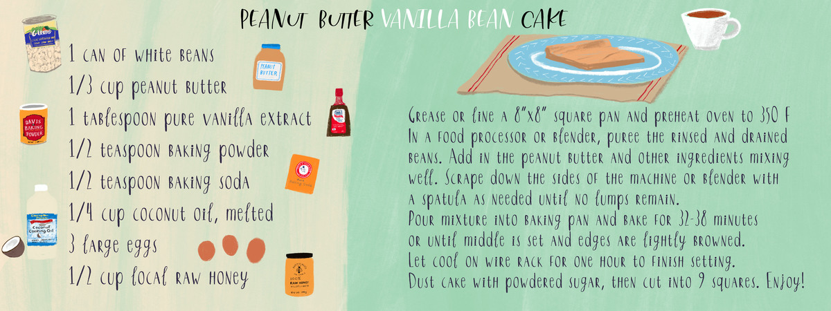 Peanut butter recipe 2