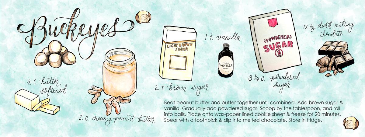 Buckeye recipe tdac