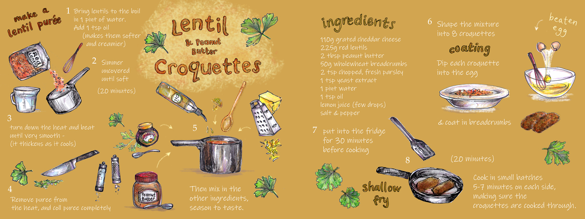 Lentil croquette recipe jpghr